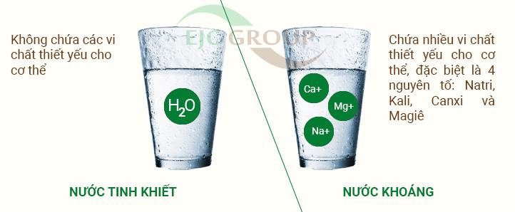 Phân tích nước thải sinh hoạt